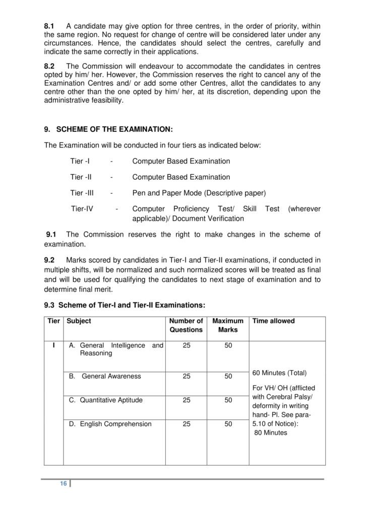 8.1 A candidate may give option for three centres, in the order of priority, within the same region. No request for change of centre will be considered later under any circumstances. Hence, the candidates should select the centres, carefully and indicate the same correctly in their applications. 8.2 The Commission will endeavour to accommodate the candidates in centres opted by him/ her. However, the Commission reserves the right to cancel any of the Examination Centres and/ or add some other Centres, allot the candidates to any centre other than the one opted by him/ her, at its discretion, depending upon the administrative feasibility. 9. SCHEME OF THE EXAMINATION: The Examination will be conducted in four tiers as indicated below: Tier -I - Computer Based Examination Tier -II - Computer Based Examination Tier -III - Pen and Paper Mode (Descriptive paper) Tier-IV - Computer Proficiency Test/ Skill Test (wherever applicable)/ Document Verification 9.1 The Commission reserves the right to make changes in the scheme of examination. 9.2 Marks scored by candidates in Tier-I and Tier-II examinations, if conducted in multiple shifts, will be normalized and such normalized scores will be treated as final and will be used for qualifying the candidates to next stage of examination and to determine final merit. 9.3 Scheme of Tier-I and Tier-II Examinations: Tier Subject Number of Maximum Time allowed Questions Marks I A. General Intelligence and 25 50 Reasoning 60 Minutes (Total) B. General Awareness 25 50 For VH/ OH (afflicted with Cerebral Palsy/ C. Quantitative Aptitude 25 50 deformity in writing hand- Pl. See para- 5.10 of Notice): D. English Comprehension 25 50 80 Minutes