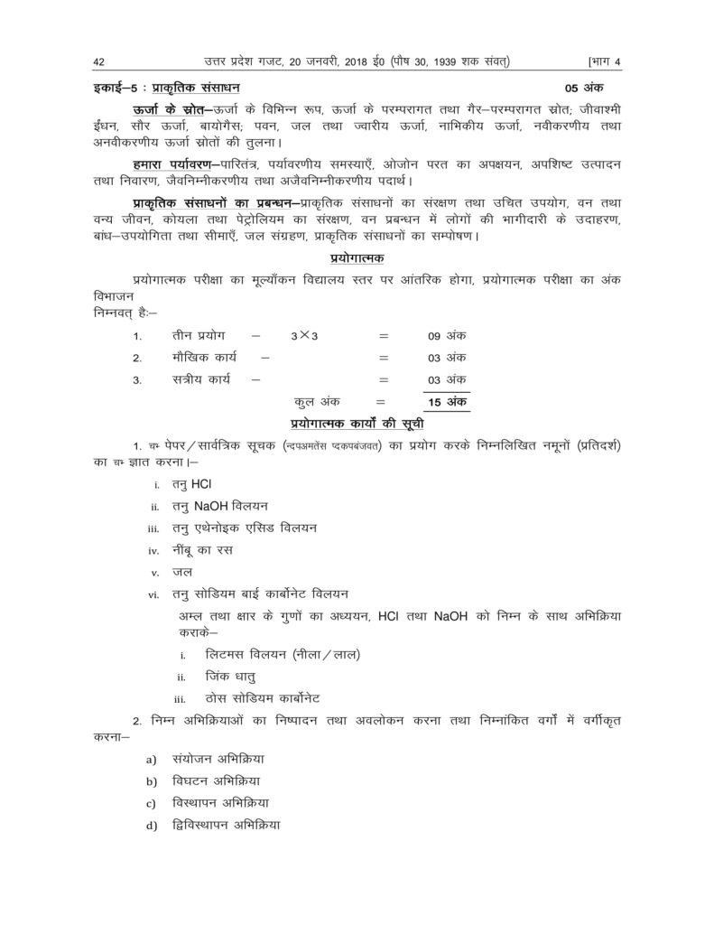 UP Board Syllabus For Class 10 2018-19 Uttar Pradesh Board Syllabus 2018 High School PDF Download