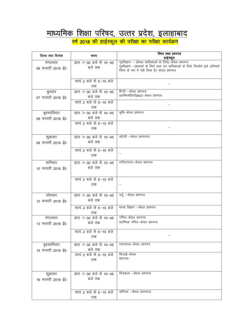 Intermediate, High School UP Board Time Table 2018 Uttar Pradesh Board Date Sheet Class 12th, 10 2018 PDF Download