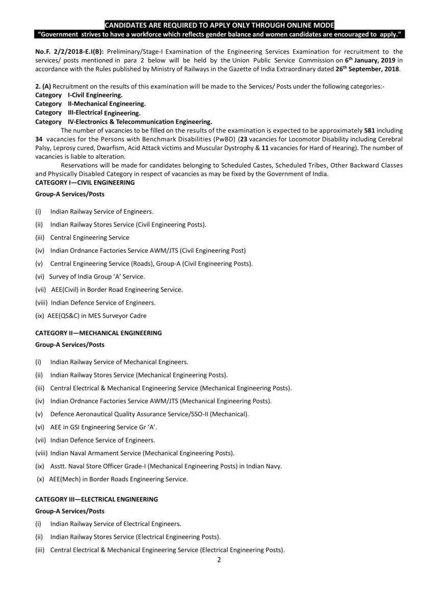IES Vacancy 2019 in theIndian Engineering Services Preliminary exam categoryCivil Engineering,Mechanical Engineering,Electrical