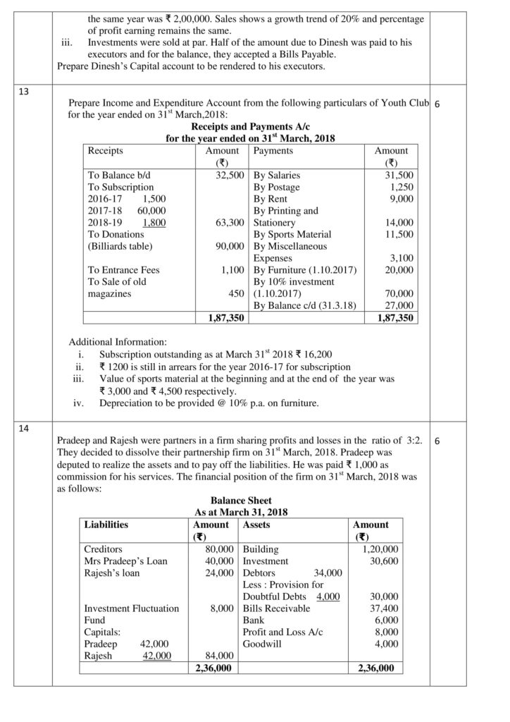 Accountancy Class 12 CBSE Solved Papers For Boards 2019 with Answers | Marking Scheme PDF Download