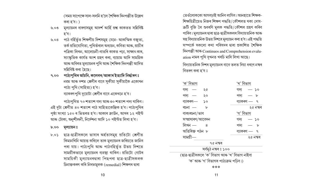 Assam Board Syllabus Class 9, 10 | SEBA HSLC Syllabus, Exam Pattern