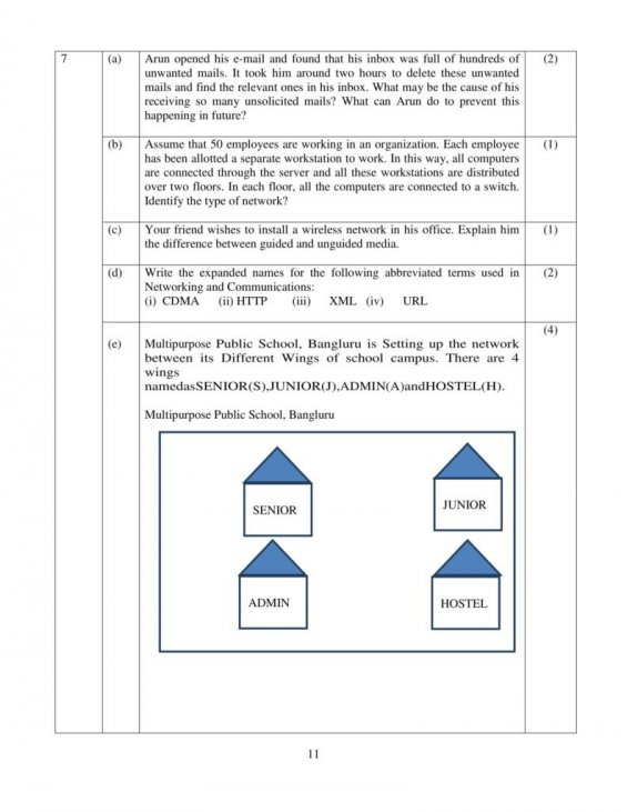 Computer Science Class 12 CBSE Solved Papers For Boards 2019