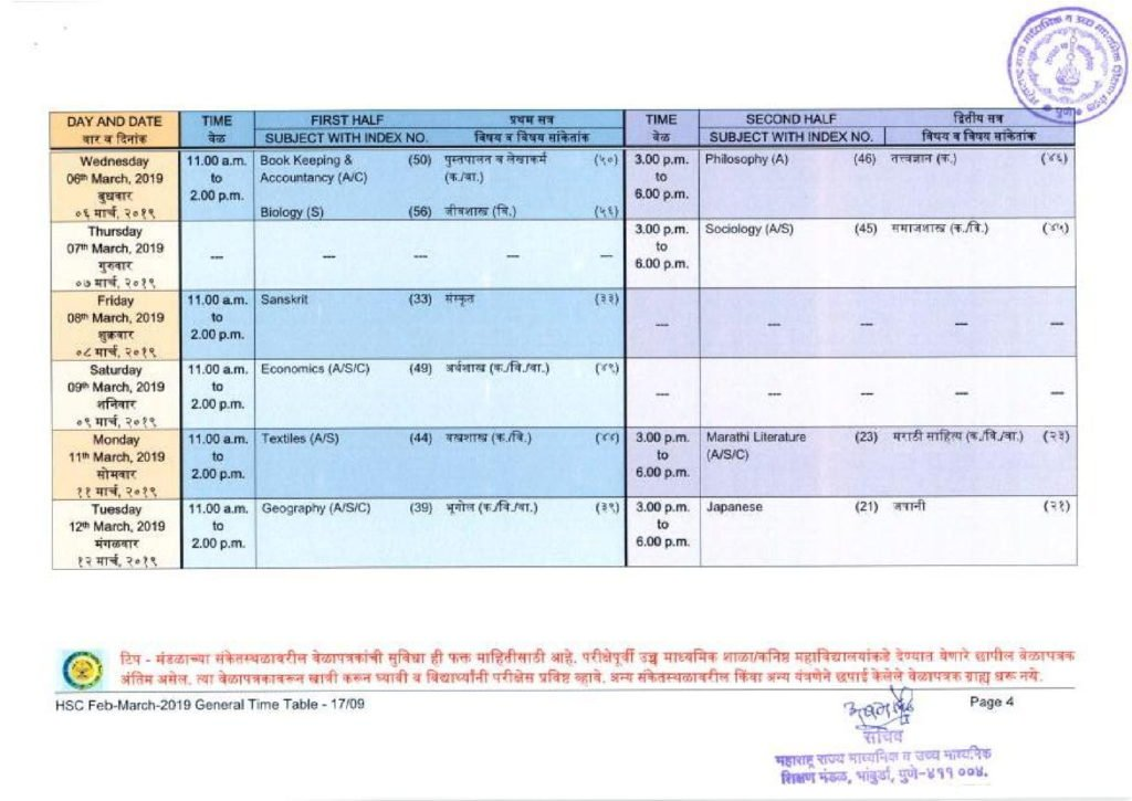 Maharashtra Board HSC General Time Table 2019 / MSBSHSE Class 12th Date Sheet General Courses February - March 2019