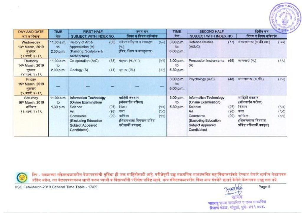 Maharashtra Board HSC General Time Table 2019 / MSBSHSE Class 12 Date Sheet General Courses February - March 2019