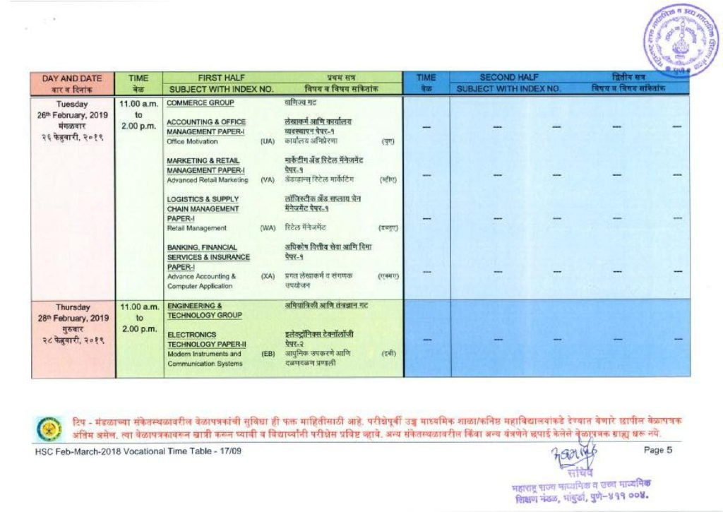 Maharashtra Board HSC Vocational Time Table 2019 / MSBSHSE Class 12th Date Sheet Vocational Courses February - March 2019