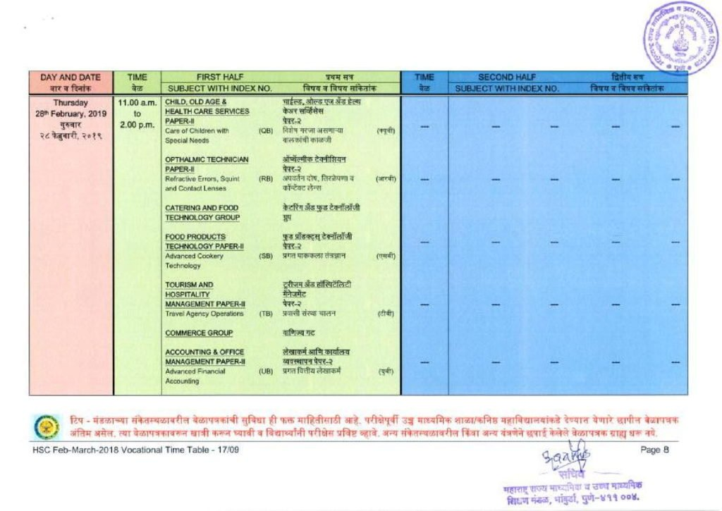 Maharashtra Board HSC Vocational Time Table 2019 / MSBSHSE Class 12 Date Sheet Vocational Courses February - March 2019