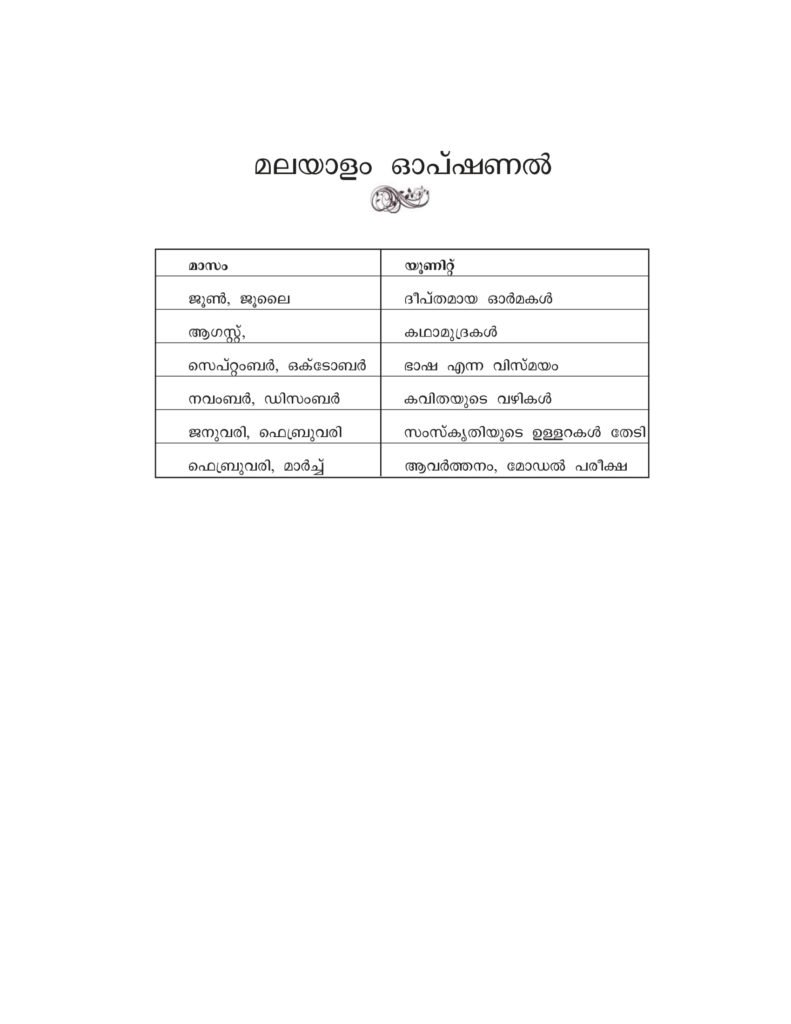 Download in PDF Kerala Board Class 11 Syllabus 2018-19, DHSE Syllabus, SCERT Plus One (+1)