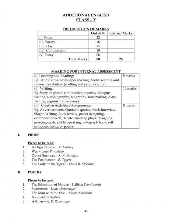 MBOSE Syllabus Class 9, 10, Meghalaya Board Syllabus SSLC