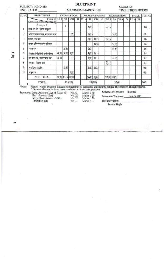 Assam Class 10th Sample Question Papers Seba Hslc Blueprint 2018