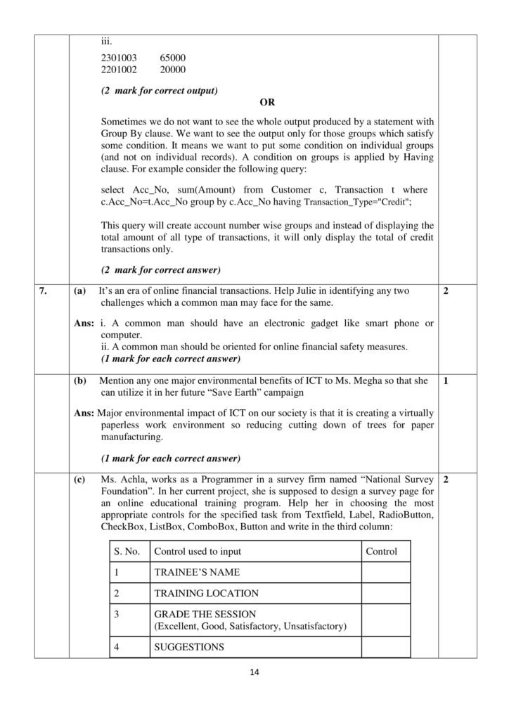 Informatics Practices Class 12 Marking Scheme, Solved Paper with answers PDF Download 2018-19