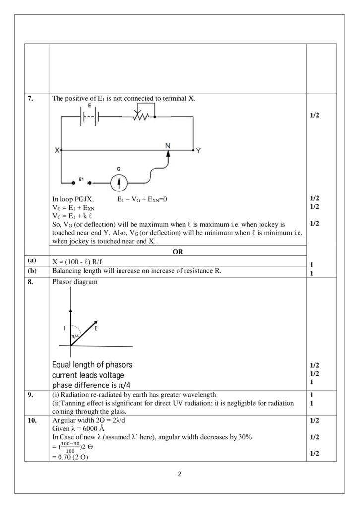 Physics Class 12 Marking Scheme, Solved Paper with answers PDF Download 2018-19