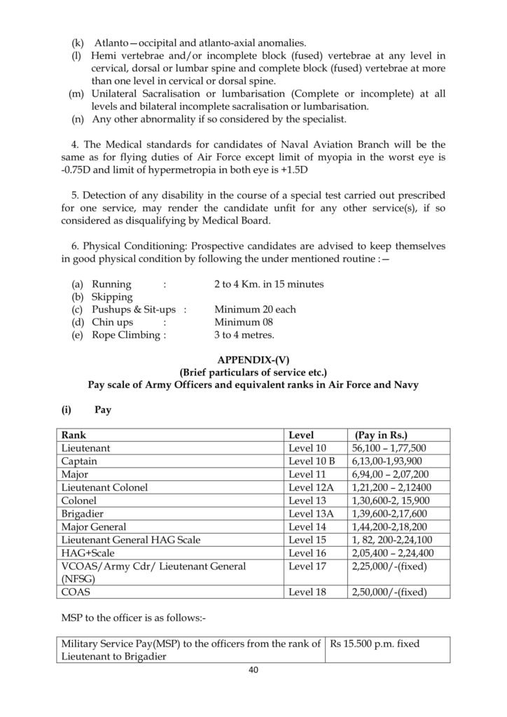 Eligibility Criteriafor CDS 1 2019, Nationality, Age Limits, Educational Qualifications, Physical Standards