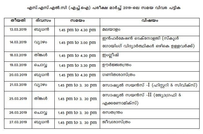 Kerala SSLC Time Table 201910th Board Exam Date Sheet
