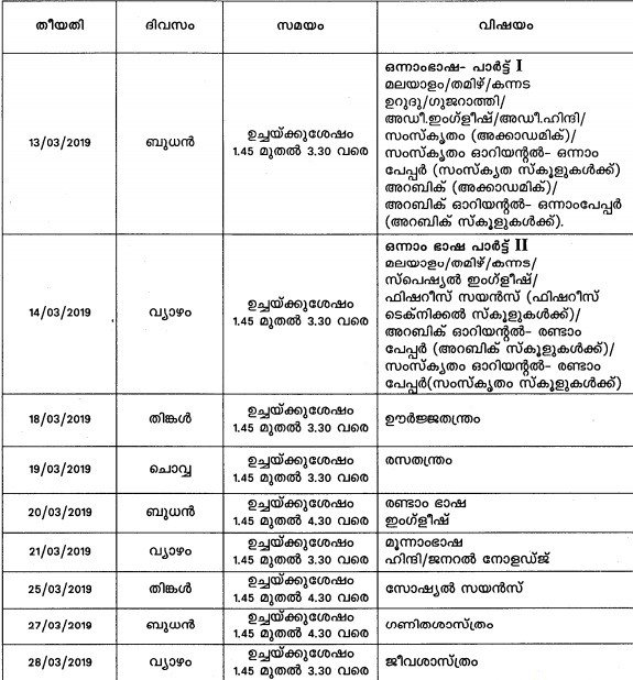 Kerala SSLC Time Table 2019 | 10th Board Exam Date Sheet