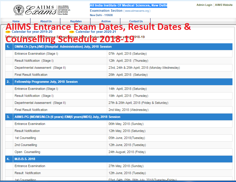 AIIMS Entrance Exam Dates, Result Dates & Counselling