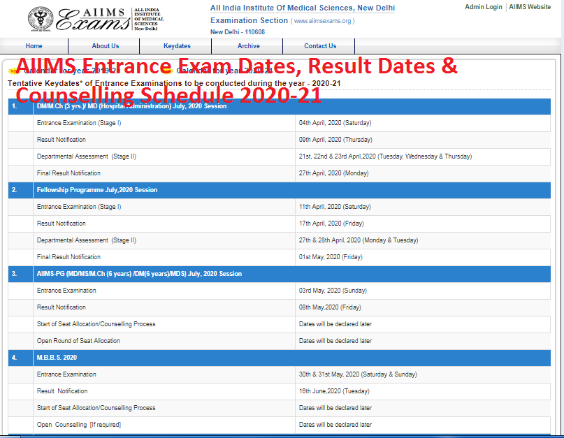 AIIMS Entrance Exam Dates, Result Dates & Counselling Schedule 2020-21