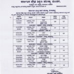 KSEEB KOS Time Table 2019, Karnataka Date Sheet March April-2019