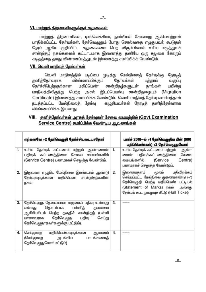 TN Board SSLC, HSE Time Table 1st- 2nd Year Exam and Result Date
