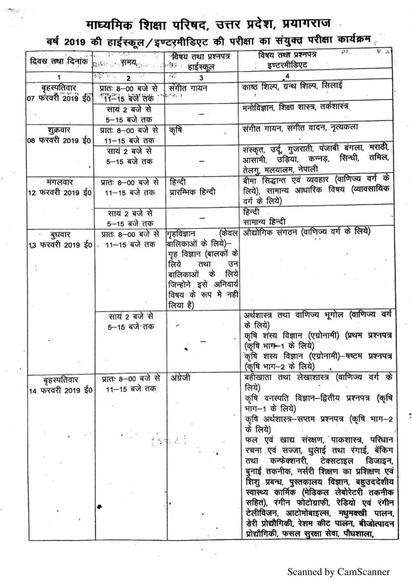 UP Board 10, 12 Date Sheet 2019, Download Uttar Pradesh Board Time Table