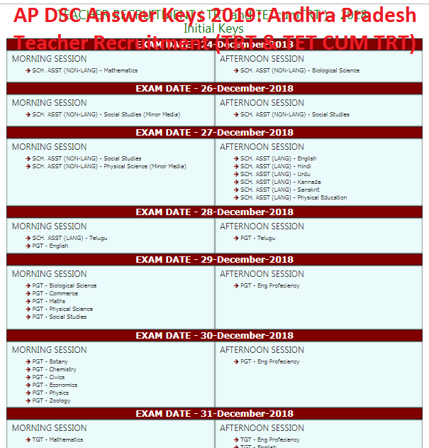 AP DSC Answer Keys 2019: Andhra Pradesh Teacher Recruitment (TRT & TET CUM TRT)