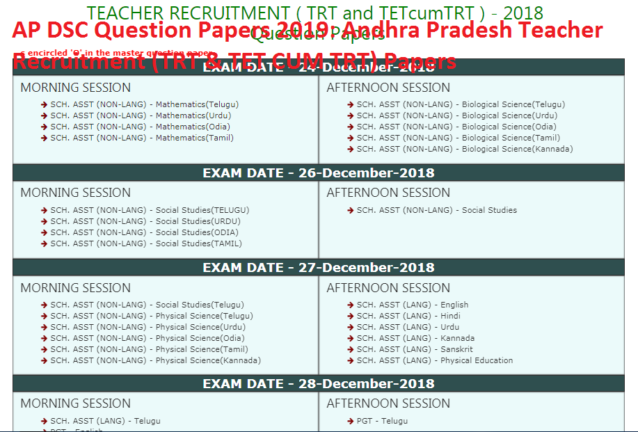 AP DSC Question Papers 2019: Andhra Pradesh Teacher Recruitment (TRT & TET CUM TRT) Papers
