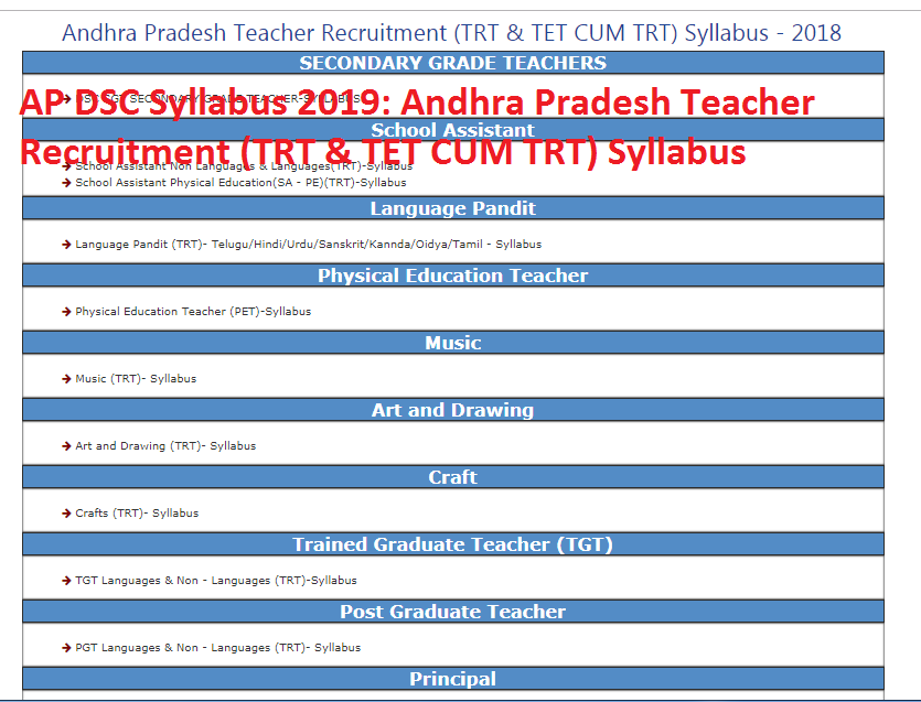 AP DSC Syllabus 2019: Andhra Pradesh Teacher Recruitment (TRT & TET CUM TRT) Syllabus