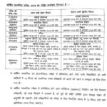 Bihar Board 10th Exam Schedule 2019, BSEB Matriculate Date Sheet