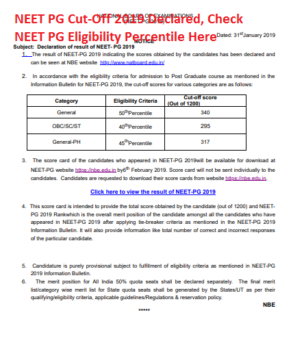 NEET PG Cut-Off 2019 Declared, Check NEET PG Eligibility Percentile Here