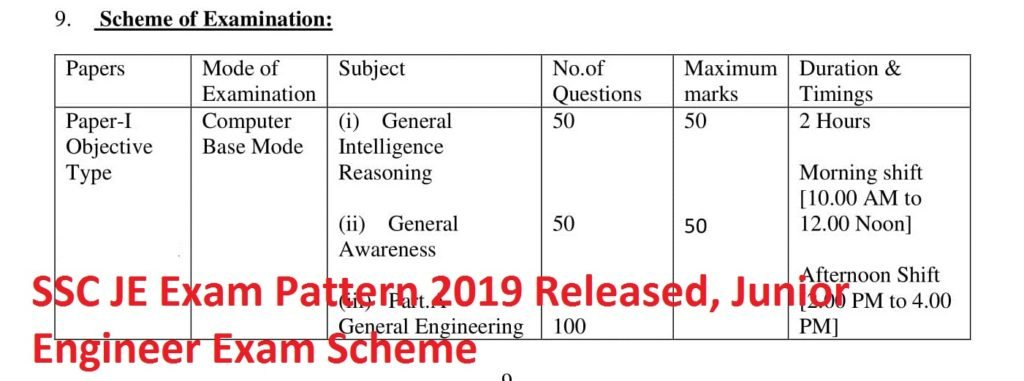 SSC JE Exam Pattern 2019 Released, Junior Engineer Exam Scheme