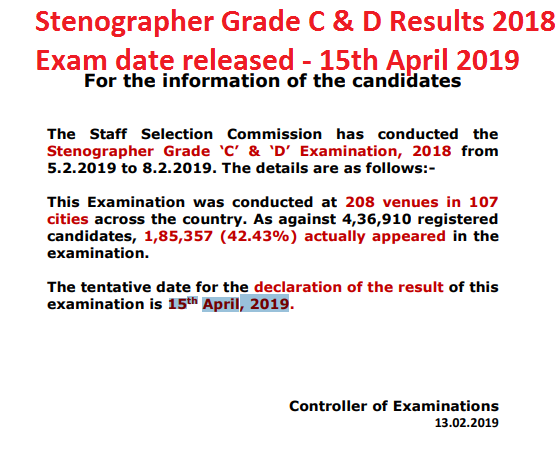 SSC Stenographer Grade C & D Results 2018 Exam date released – 15th April 2019