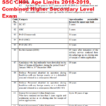 SSC CHSL Age Limits 2018-2019, Combined Higher Secondary Level Exam