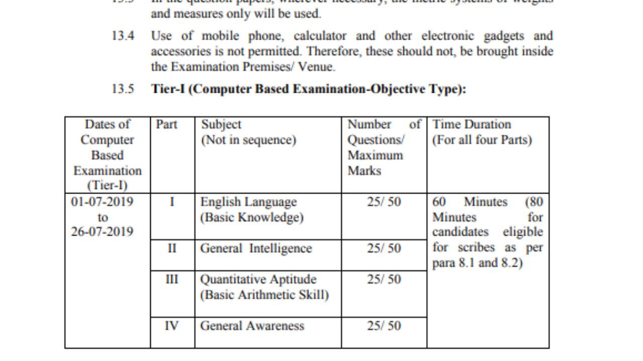 SSC CHSL Syllabus 2018-2019, Combined Higher Secondary Level