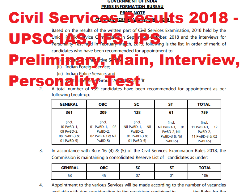 Civil Services Results 2018 - UPSC IAS, IFS, IPS Preliminary, Main, Interview, Personality Test
