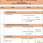 Procedure for Verification of Marks, Photocopy Answer Sheet, Re-evaluation of CBSE Class 12 Results 2019