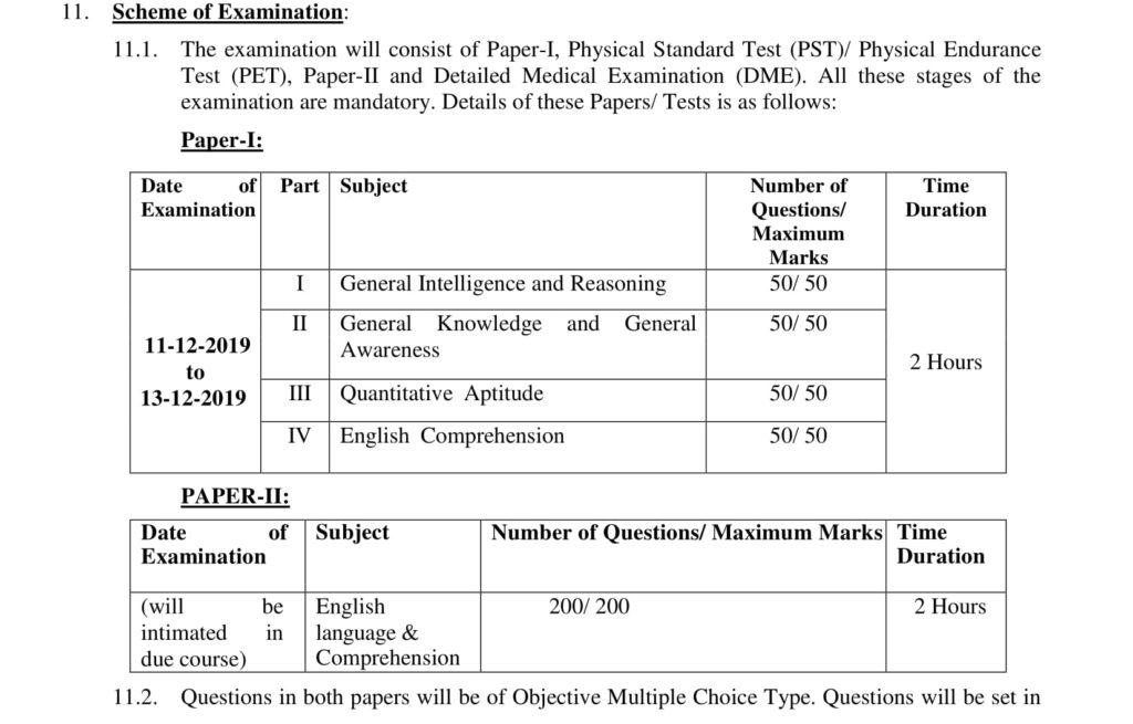 Syllabus, Exam Pattern