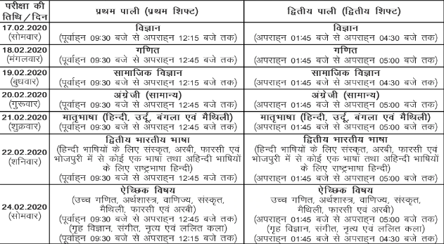 Bihar Board Class 10 Time Table 2020, 10th BSEB DateSheet For Board Exams 2020