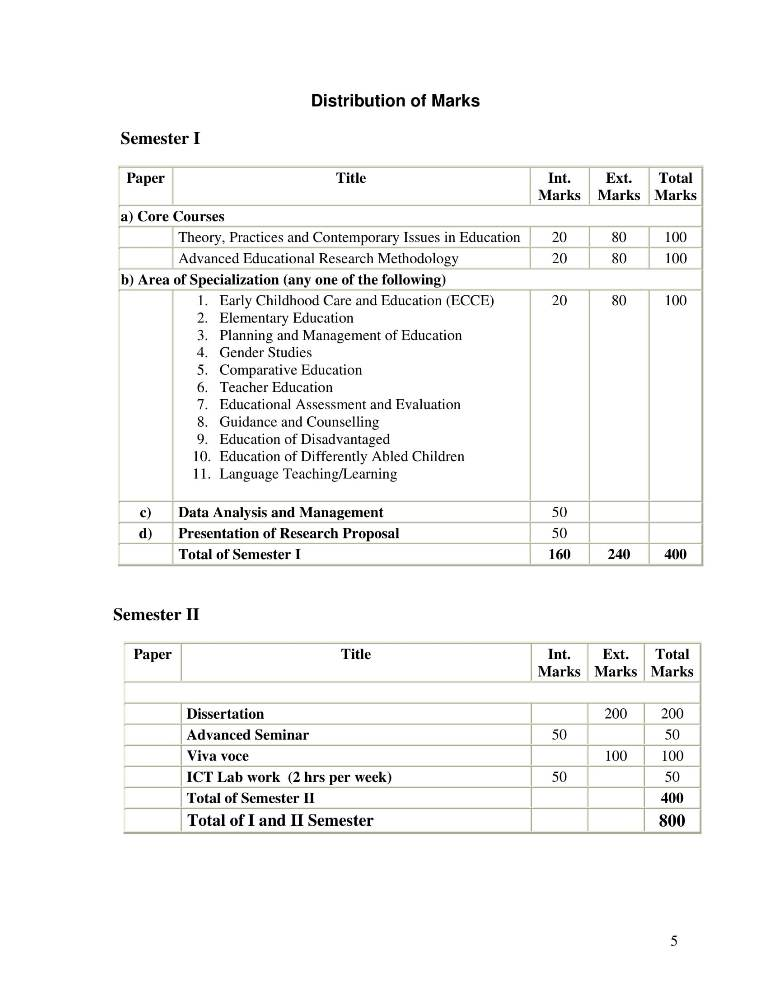 M Phil Syllabus M Phil Books: First (1st), Second (2nd) Year - NCERT