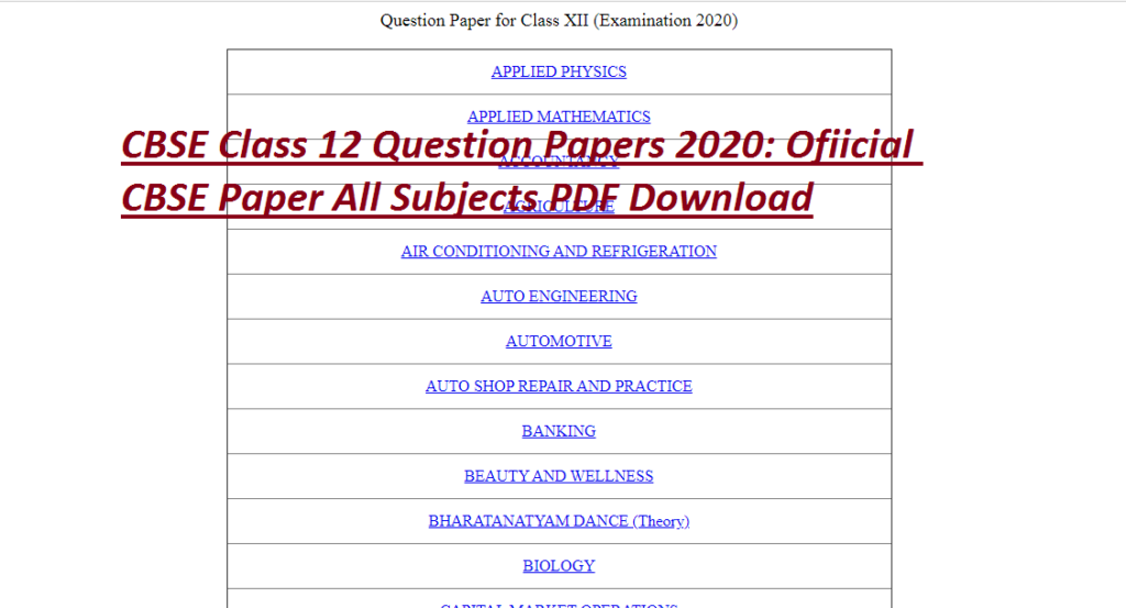 CBSE Class 12 Question Papers 2020: Ofiicial CBSE Paper All Subjects PDF Download
