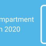 CBSE Class 10 COMPARTMENT DATESHEET (SEPTEMBER-2020)